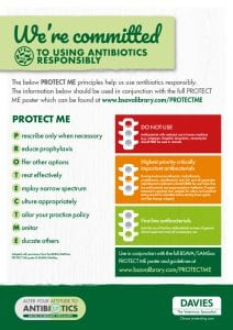 Davies Veterinary Specialists BSAVA/SAMSoc Protect Me Guidelines infographic