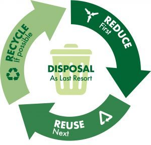 Davies Veterinary Specialists Sustainability recycling process